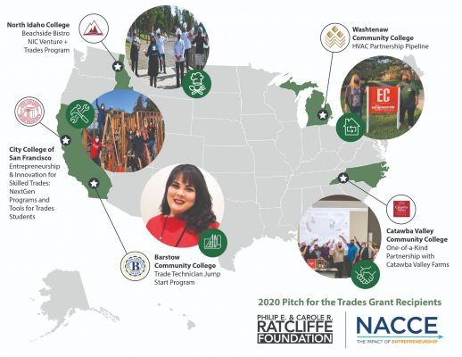 2020 NACCE Pitch for the Trades Winners